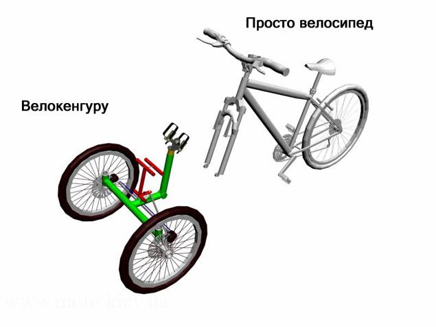 велорикша чертежи изготовление